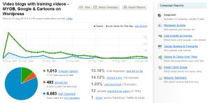 Email newsletter Statistics